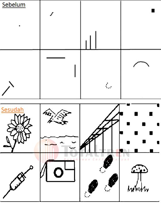 Tes Psikotes Menggambar Titik : psikotes, menggambar, titik, Contoh, Wartegg, Jawaban, Pengetahuan