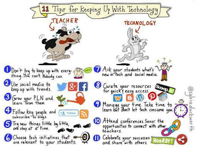 11 Tips for Keeping Up with Technology