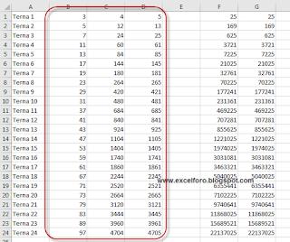 VBA: Ternas Pitagóricas en Excel