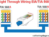 cat 5 cat 6 wiring diagram color code rh cat6wiringdiagram com Cat 6 Jack Wiring Diagram Cat 6 Jack Wiring Diagram