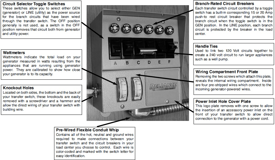 Wiring Diagram Furthermore Generator Transfer Switch Wiring Diagram