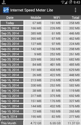 Cara Melihat Kecepatan Internet Di Android Real Time