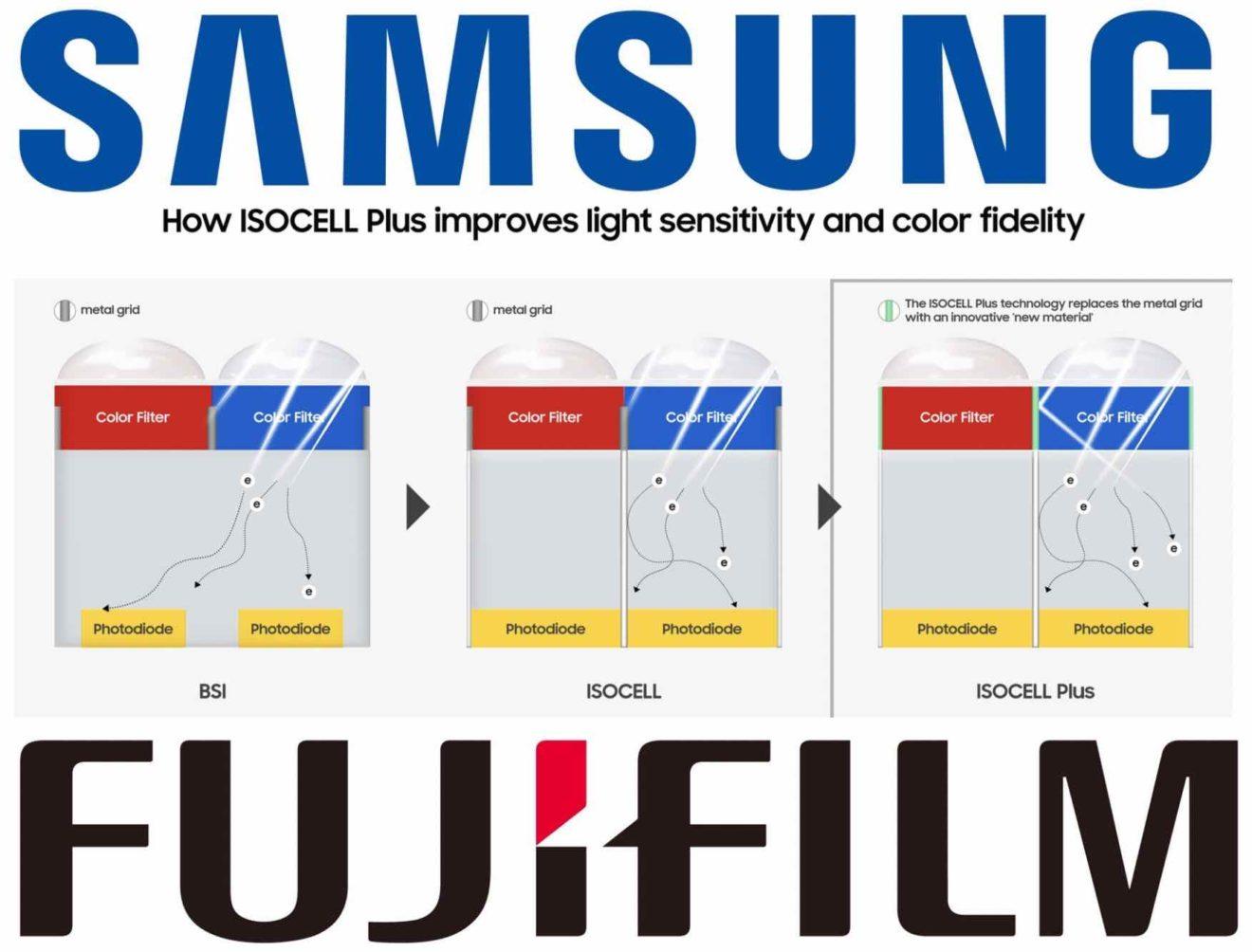 Технология ISOCELL Plus стала результатом сотрудничества Samsung и Fujifilm