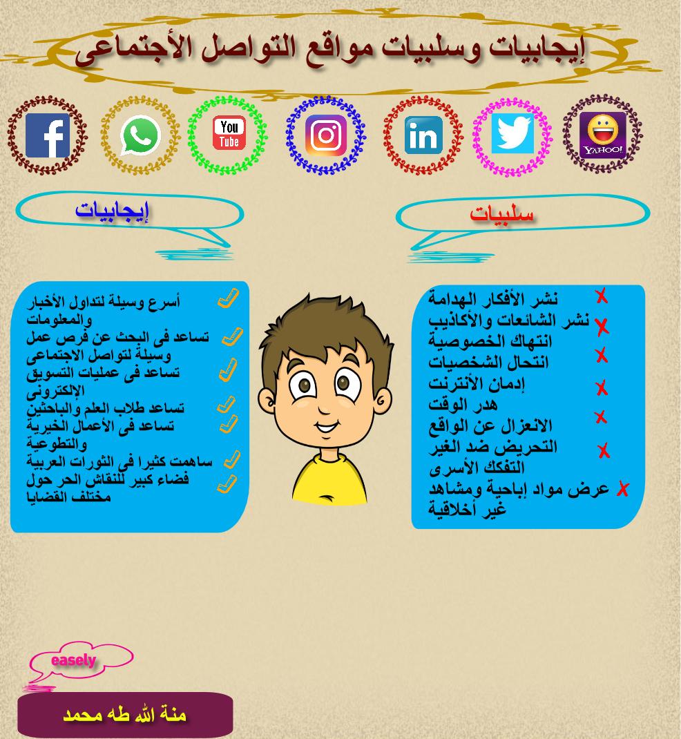 استاذة منة الله طه محمد إيجابيات وسلبيات مواقع التواصل الإجتماعى
