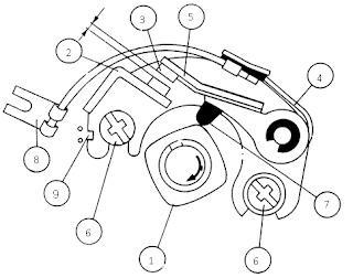 Bagian-bagian Platina
