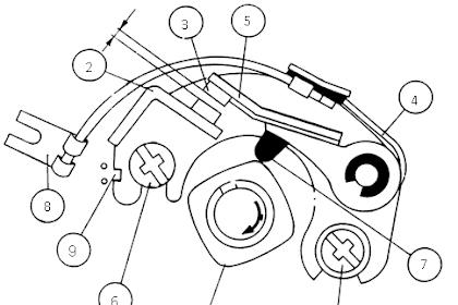 Fungsi dan Bagian-Bagian Platina (Breaker Point)
