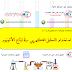 إستخدام التحليل الكهربي في إنتاج الألمنيوم