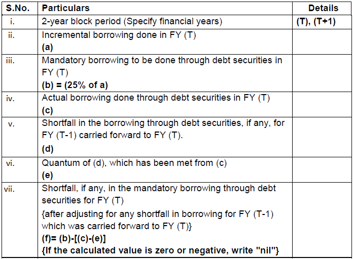Format of the Annual Disclosure to be made by an entity identified as a LC$