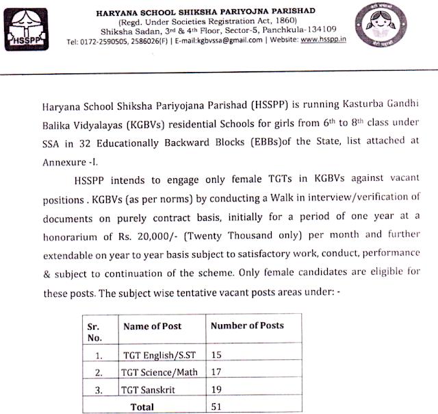 HSSPP TGT Recruitment 2017 In English/S.ST/Science/Maths/Sanskrit