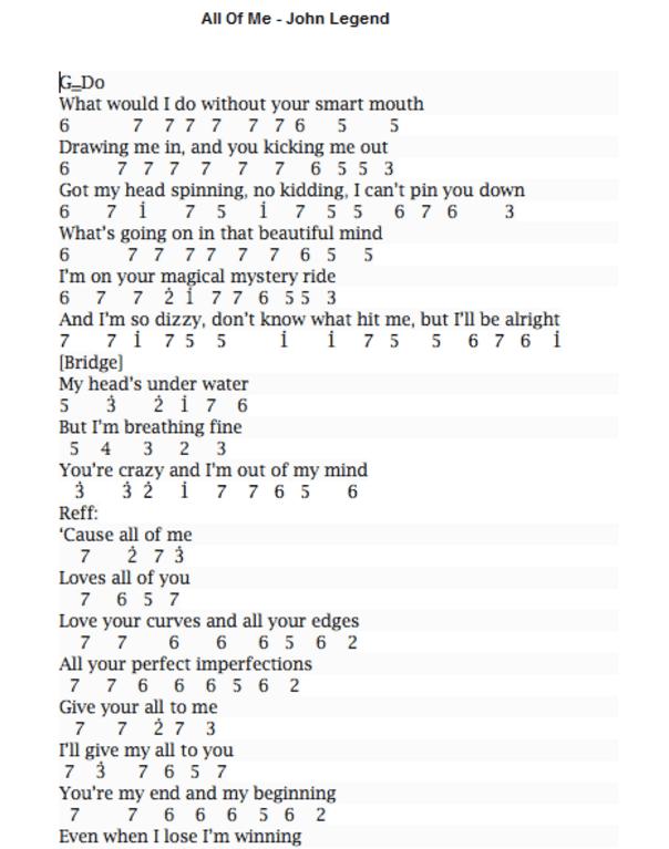 Not Angka Pianika Lagu All Of Me - John Legend