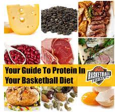 vitamin untuk atlet basket