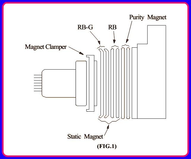 ELECTRONIC EQUIPMENT REPAIR CENTRE : August 2015