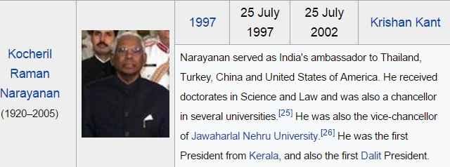 dalit-president-k-r-naraynan-image