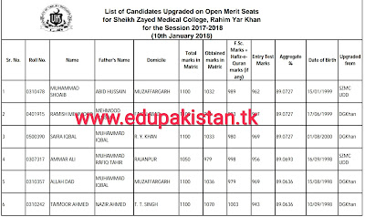 UHS MBBS 3rd merit list.UHS( university of health sciences) has announced its third merit list.According to it the merit reduces to 0.01-0.05%.UHS MBBS 3rd merit list was announced on 11th January by university of health sciences Lahore.A number of students are promoted to better colleges and a few are able to get admissions in Government Medical colleges in year 2017 according to UHS MBBS 3rd merit list for secession 2017-2017.