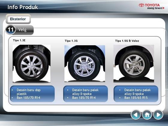 velg grand new veloz 1.3 spesifikasi all alphard avanza varian teratas mobilku org alloy