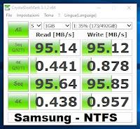 velocità-samsung-ntfs