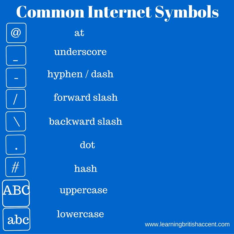 Common Internet Symbols Free Download Playapk