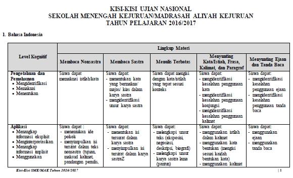 Download Kisi-Kisi UN SMK/MAK 2017 Tahun Pelajaran 2016/2017