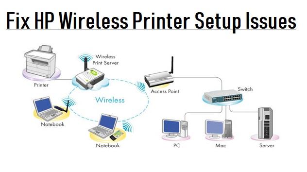 Fix HP Wireless Printer Setup Issues