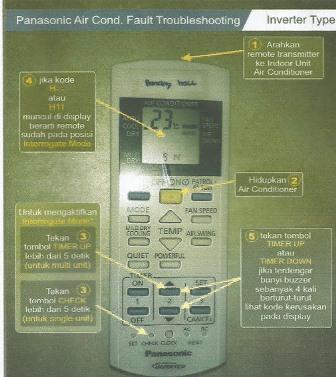 Cara Menganalisa Kerusakan Ac Inverter Panasonic Dengan Remot Control