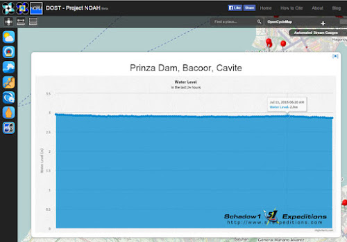 Project NOAH Stream Level Graph - Schadow1 Expeditions