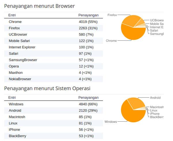 iosinotes.blogspot.com | Yosi Pratama | RPL | Rekayasa Perangkat Lunak