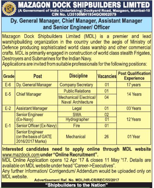 Mazagon Dock Limited Recruitment 2017