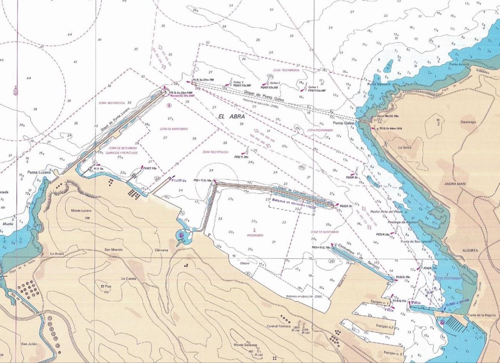 mapa punta galea