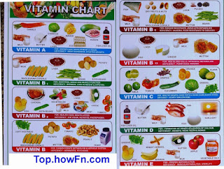 Kaise hota hai how to mobile phones price in hindi keemat kya vitamins also rh topfn