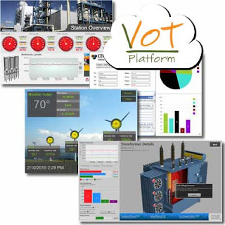 B-Scada Software VoT (Virtualization of Things)