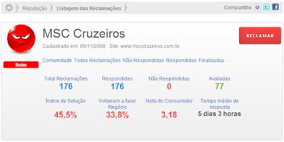 Reclame Aqui - MSC Cruzeiros