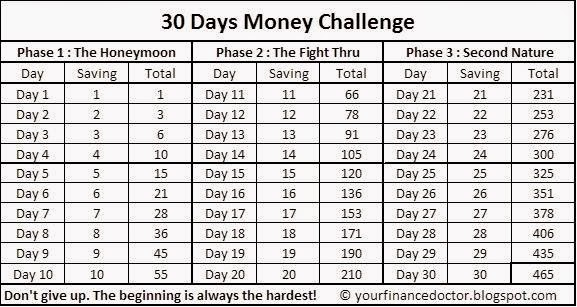 how to make money double in one day