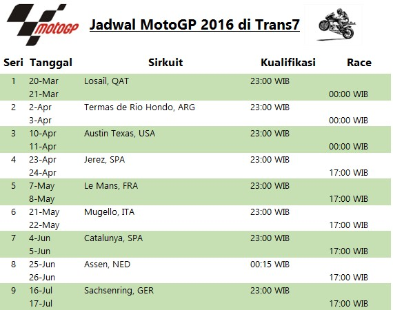 Jadwal MotoGP 2016 Trans7 dan Jam Tayang Siaran Langsung (Live Race)