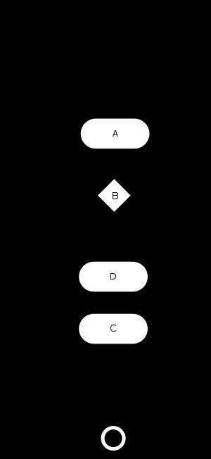 activity diagram for statement juanribon  : diagram for - findchart.co