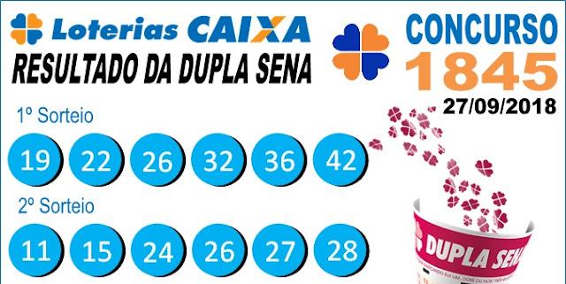 Resultado da Dupla Sena concurso 1845 de 27/09/2018 (Imagem: Informe Notícias)