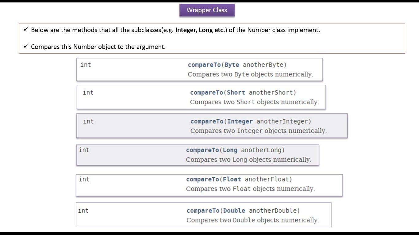 Java ee java tutorial java wrapper classcompareto method java tutorial java wrapper classcompareto method baditri Gallery