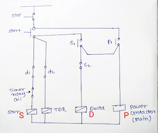 Control Diagram | Wiring Diagram on mechanical control diagram, source code control diagram, exhaust fan control diagram, logic control diagram, design control diagram, audio control diagram, control loop block diagram, project control diagram, cnc machine control diagram, span of control diagram, relay control diagram, documentation control diagram, electrical control diagram,