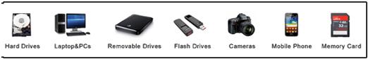 data recovery services kuala lumpur