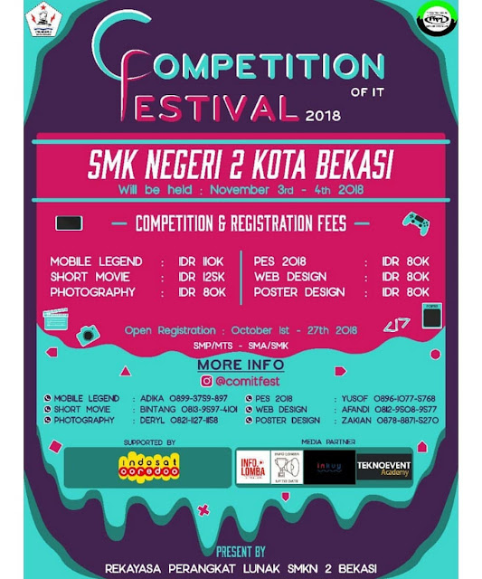 Lomba Competition of IT Festival (COMITFEST) 2018