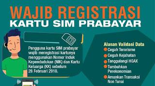 Cara Registrasi Ulang Kartu Prabayar Semua Operator Aturan KemenkominfoCara Registrasi Ulang Kartu Prabayar Semua Operator Aturan Kemenkominfo