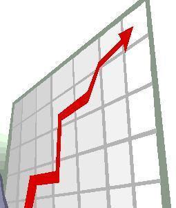 Target Pertumbuhan 2010 Direvisi