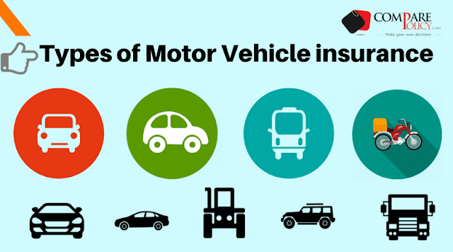 Types Of Motor Insurance Inward India