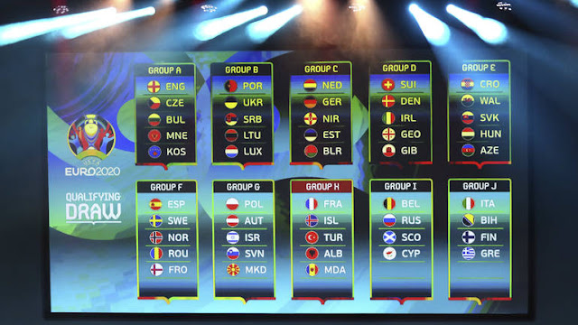 Kvalifikacije za Evropsko prvenstvo 2020. RASPORED GRUPA I UTAKMICA