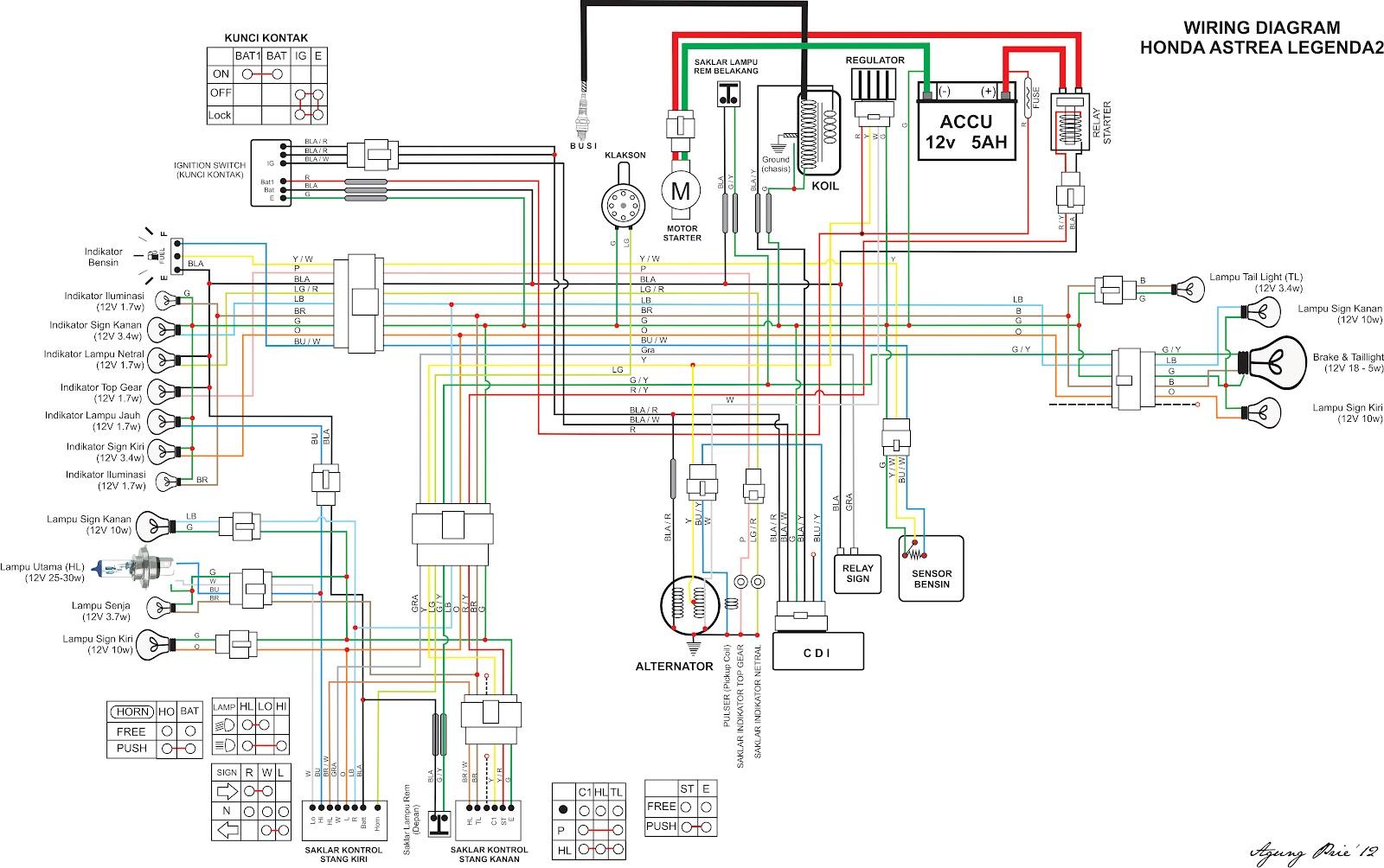 Tsm Smkn Sukoharjo Blog Wiring Diagram Rangkaian Kabel Kelistrikan Sepeda Motor