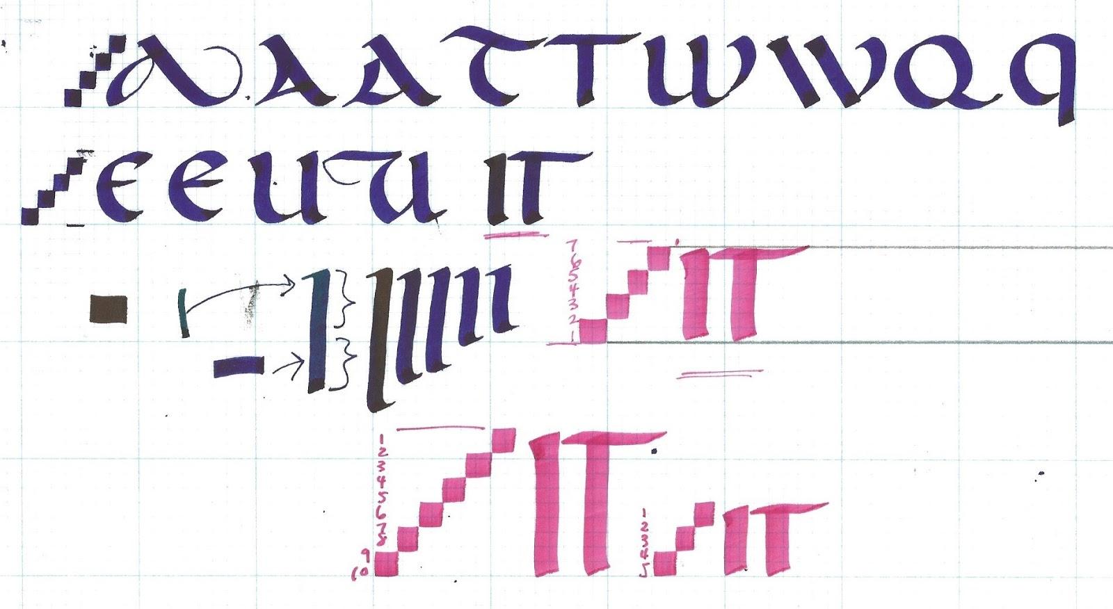 Kerrlligraphy Practicing Uncial