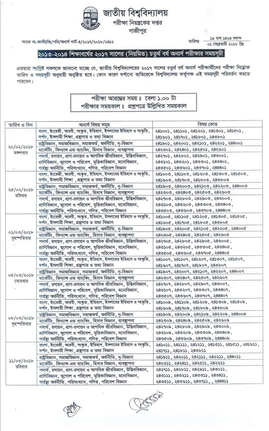 Honours 4th year routine. National University Bangladesh