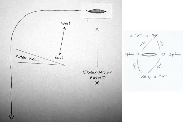 Flying saucer with orbiting transformer probe illustration