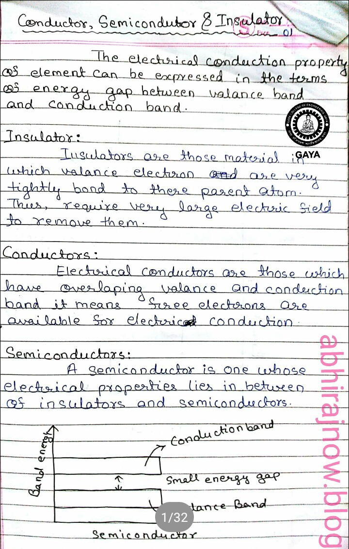BASIC ELECTRONICS NOTES FOR SEMESTER EXAM