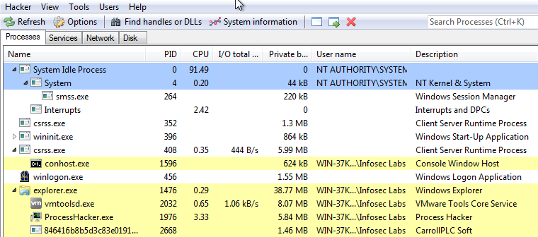 Five awesome tools to perform behavioural analysis of a malware