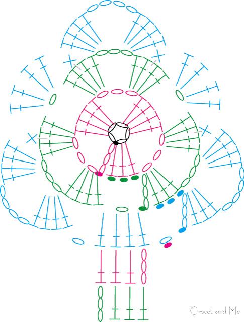 かぎ針編み:ツリーモチーフの編み図